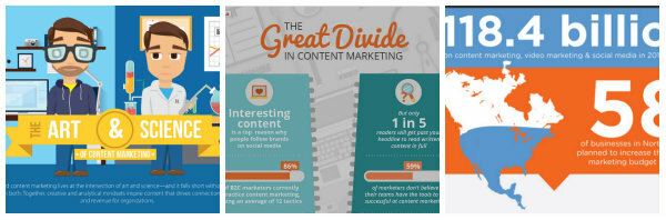 content marketing infographics 2